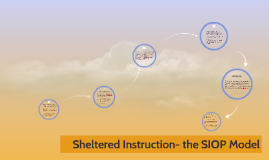 Sheltered Instruction- the SIOP Model