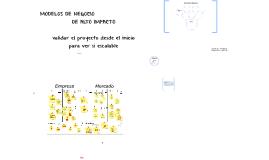 Copy of Copy of Presentación Canvas MODELO DE NEGOCIO