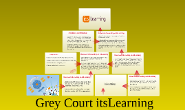 Copy of ItsLearning Grey Court School