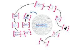 Copy of Auditoria de base de datos