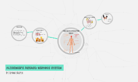 Biology Organ Systems
