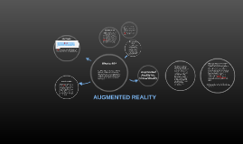 Copy of ARGUEMENTED REALITY