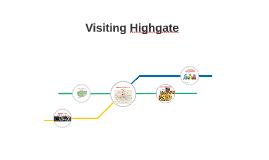 Visiting Highgate