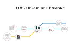 JUEGOS DEL HAMBRE