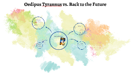 Oedipus Tyrannus vs. Back to the Future