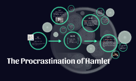 The Procrastination of Hamlet