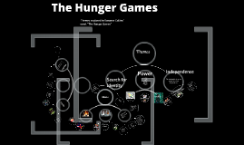 Copy of Hunger Games themes