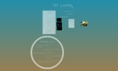 1S1 Journey