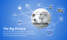 Copy of Copy of Sales Prezi Pitch