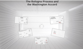 Copy of The Bologna Process and Washington Accord