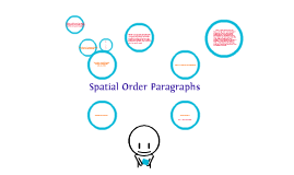 spatial paragraph Spatial coherence is a measure of the correlation of a light wave's phase at different points transverse to the direction of propagation - it tells us how uniform the phase of a wavefront is.