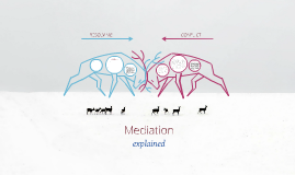 Mediation Explained