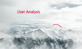 USER analysis