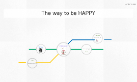 The way to be happy