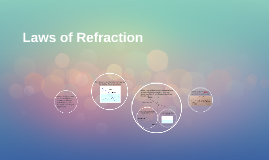 Laws of Refraction