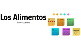 Copy of Los Alimentos