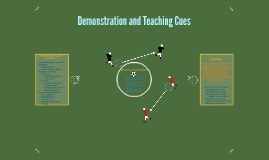 Demonstration and Teaching Cues