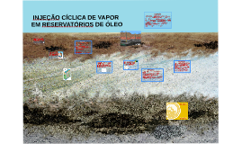 INJEÇÃO CÍCLICA DE VAPOR EM RESERVATÓRIOS DE ÓLEO
