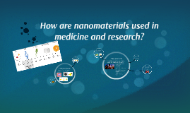 How are nanomaterials used in medicine and research?