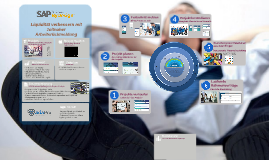 BPP-PROF Facility Management