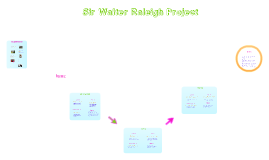 Sir Walter Raleigh Project