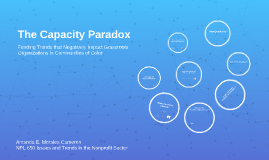 The Capacity Paradox