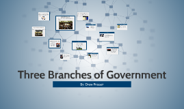 Copy of Copy of Copy of Three Branches of Government