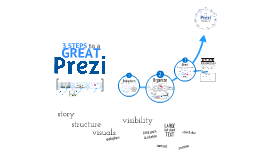 Copy of Onboarding: How to make a GREAT prezi