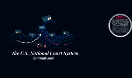 The U.S. National Court System