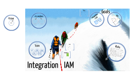 Integration & IAM