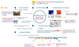 Les symboles, les valeurs et les principes de la République française