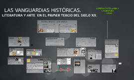 Copy of VANGUARDIAS HISTÓRICAS.