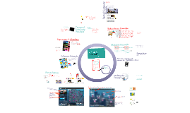 Prezi - Effective Strategies for Designing Online Courses: Considering Multimedia Design Principles and How People Learn