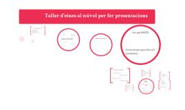 Taller d'eines al núvol per fer presentacions