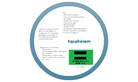Rules of Equalisisem