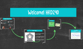 Welcome! Ltle 240 intro to HRD