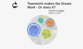 Teamwork makes the Dreamwork-or does it?