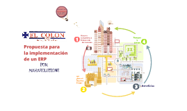 Copy of Propuesta de ERP