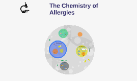 Copy of The Chemistry of Allergies