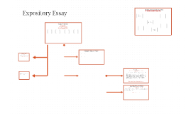 Expository Essay Review
