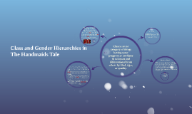 Copy of Class and Gender Hierarchies in The Handmaids Tale