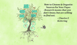 Copy of How to Choose Credible Sources for Your Paper