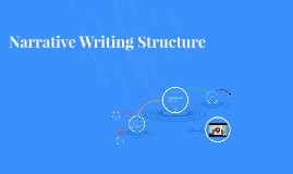 Copy of Narrative Writing Structure