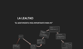 LA LEALTAD