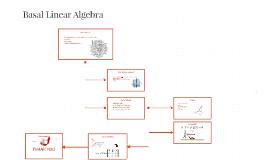 Basal Linear Algebra