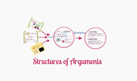 Structures of Arguments