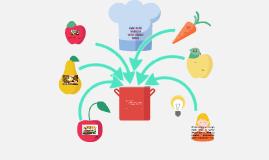 Copy of Wpływ obróbki wstępnej na wartość odżywczą żywności