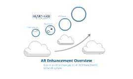 AR Enhancement Guide
