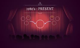 1980's - PRESENT