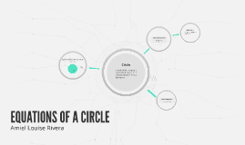 EQUATIONS OF A CIRCLE